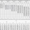 FR90 XCMG QY70K gráfico
